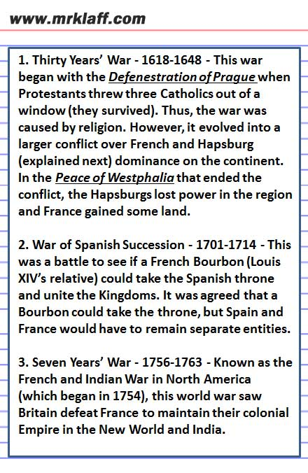 foto de Thirty Years War, Peace of Westphalia AP Euro, AP World